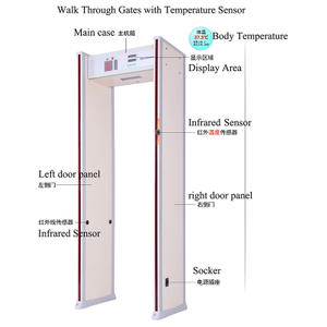Infrared Thermometer Door
